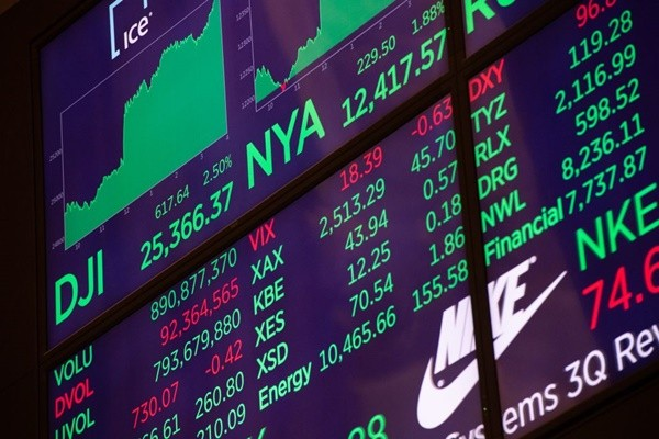 联准会暗示升息近尾声 美股4大指数应声大涨