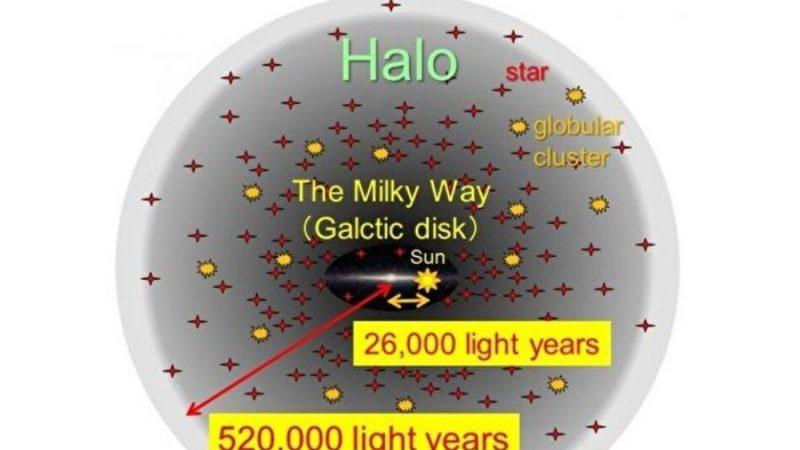 科学家:终于探测到银河系的边缘