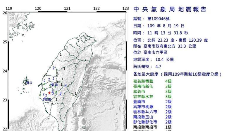 台南连4震研判属群震  气象局:不排除较大地震出现