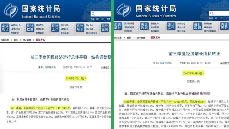中共统计局发文总结前3季经济 2年数据前后矛盾