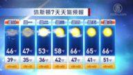 1月10日休斯頓一週天氣預報
