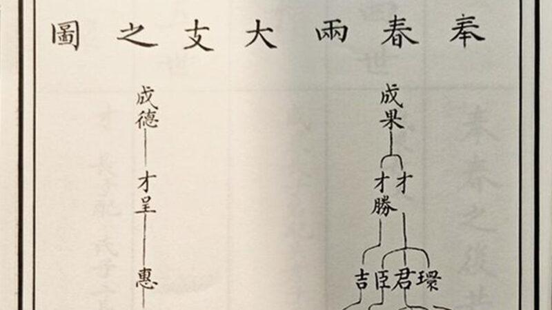 【馨香雅句】字辈——家族繁衍的脉络
