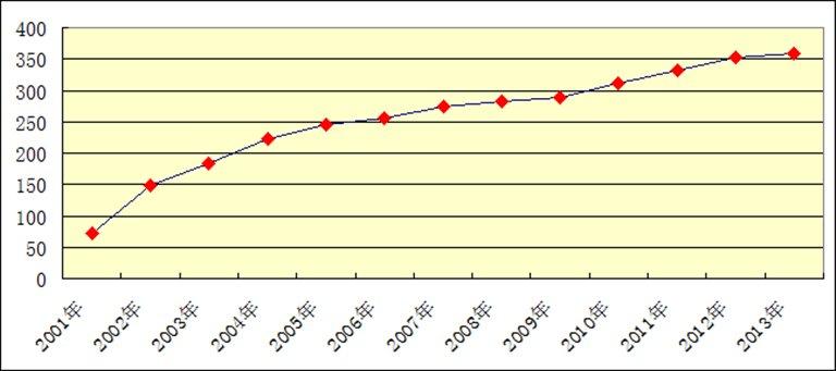 歐陽非:勞教制度被廢 「610」還能撐多久?