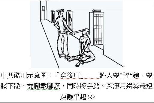 誠宇:中共酷刑--前穿、後穿(組圖)