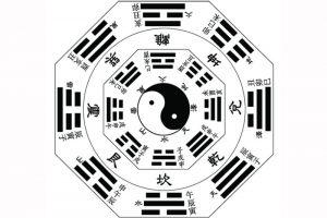 中国第一无字天书《易经》 完美揭秘DNA及二进制