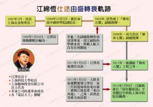 陳思敏:江澤民孫子收購上海超級免稅店之謎