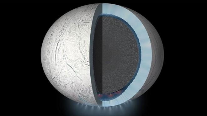 NASA報喜訊:土衛二發現生命所需所有元素