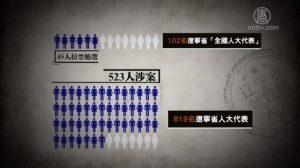 辽宁前人大高官王阳被重判16年半  罪名罕见