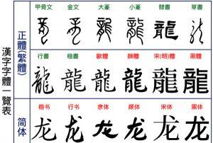 汉字有神灵都有预兆性 看后吓出一身冷汗