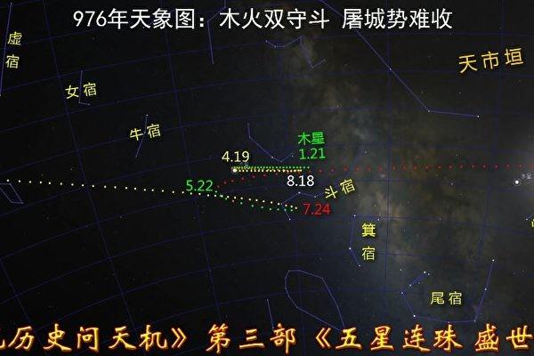 逆天而为痛悔迟29:木火逆行双守斗,毁佛屠城势难收(上)