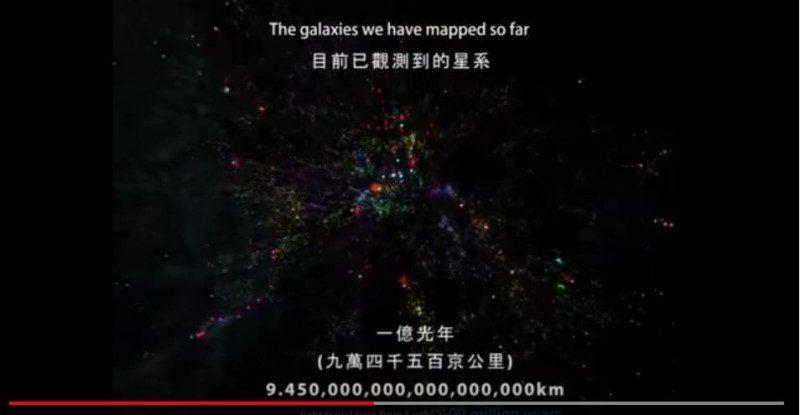 宇宙到底有多大?(視頻)