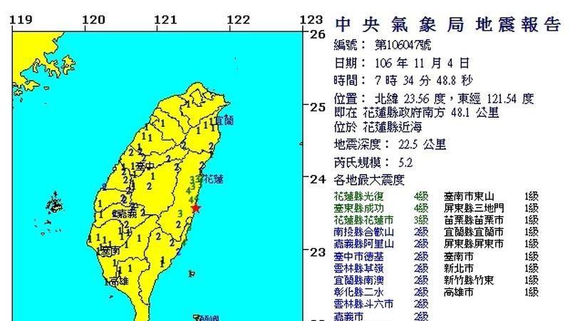 地牛翻身 花蓮近海5.2地震 台鐵列車延誤