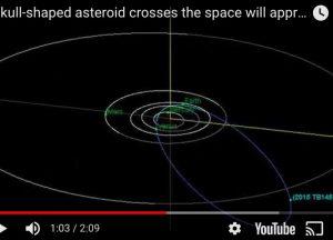 骷髅头小行星将在2018年回归 忧引灾难