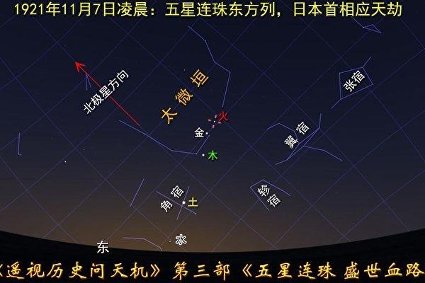 天象:流星炸北斗,大战乱神州(下)