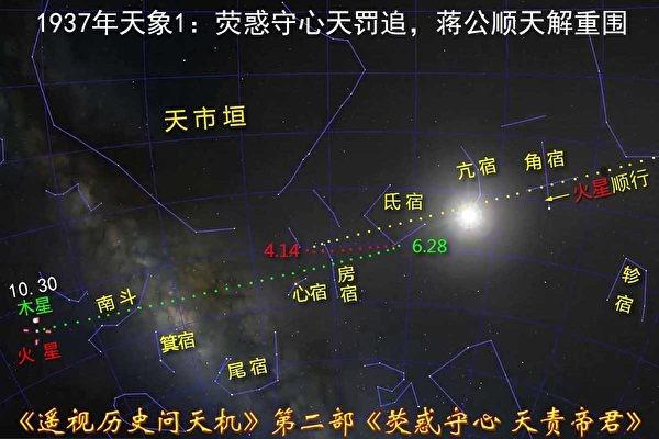 逆天而为痛悔迟43:1937——水双守斗火守心,蒋公顺天解劫困(上)