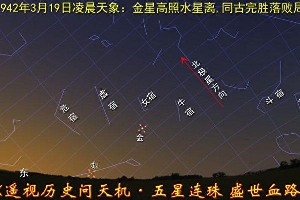 逆天而為痛悔遲47:1942——毀佛遭天譴,慘死野人山(上)