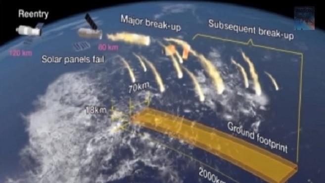 天宮一號31日進入大氣層 疑墜大西洋(視頻)