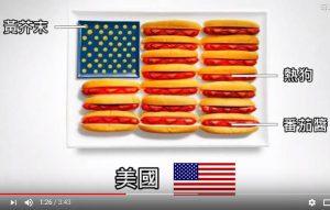 18个用美食做成的国旗(视频)
