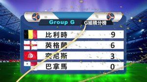 6月28日小组赛积分榜和16强对阵形势