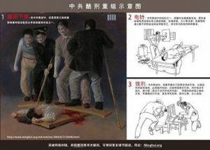 電擊男性要害部位 中共「性酷刑」曝光