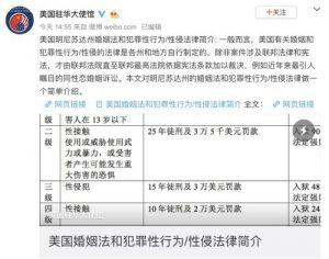 劉強東性侵事發兩週 美國駐華使館突曬法律