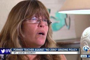 「沒交作業給50分」 佛州老師打零分被開除