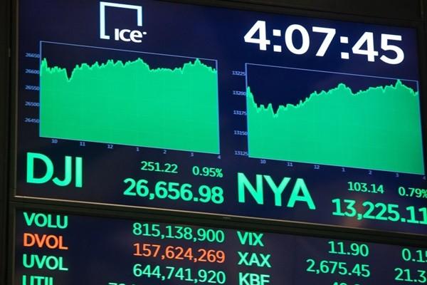 美加墨達成貿易協議 股市應聲上漲