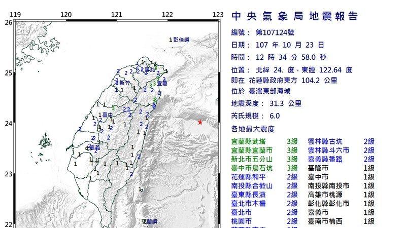 花蓮東海域規模6地震 專家:兩板塊碰撞正常能量釋放