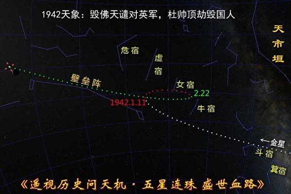 逆天而为痛悔迟50:1942——英中毁佛继天谴,逆天惨劫醒人间(上)
