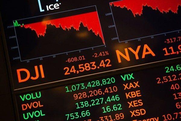 貿易戰未停經濟減速 巴克萊:明年股市可能不會好