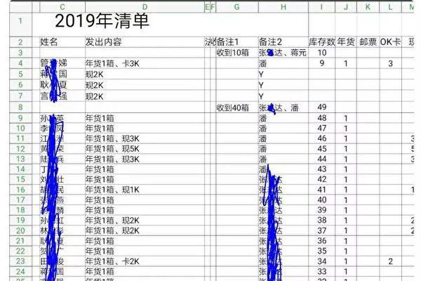 袁斌:從微博「有害信息」的處理公告說起