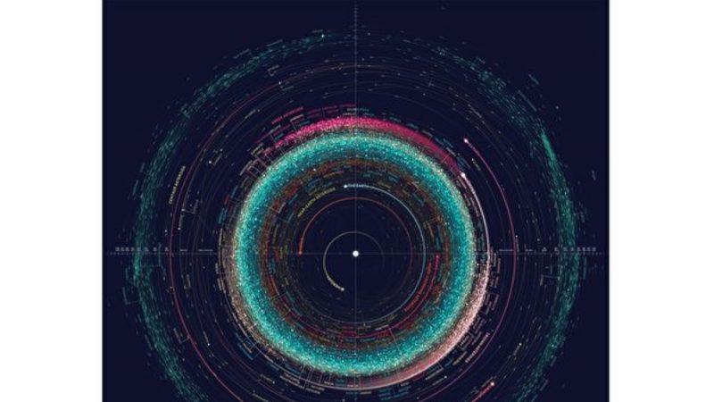 全新太阳系星图含1.8万个小行星