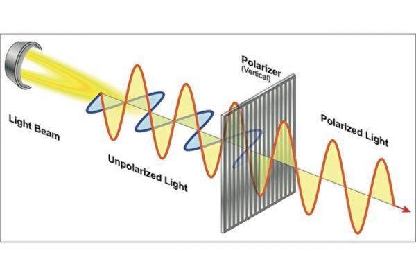 哈佛设计出首个小巧偏振光相机