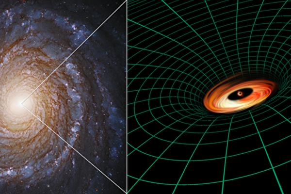 哈勃望遠鏡發現奇特黑洞吸積盤 科學家意外
