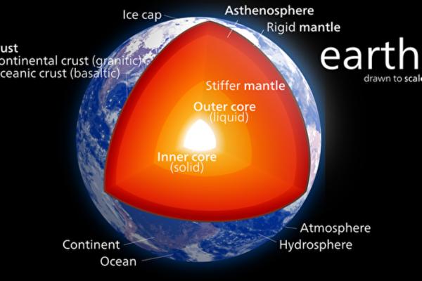 """研究发现地核物质向地幔""""泄漏"""""""