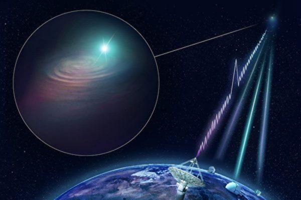 新发现八个射电爆 神秘来源初现端倪