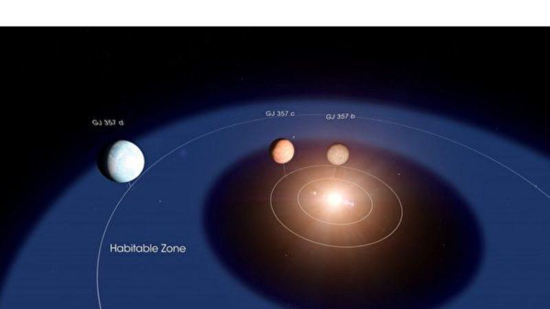NASA發現最近、最有望宜居星球