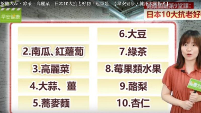 日本10大抗老食材 第一名是它(视频)