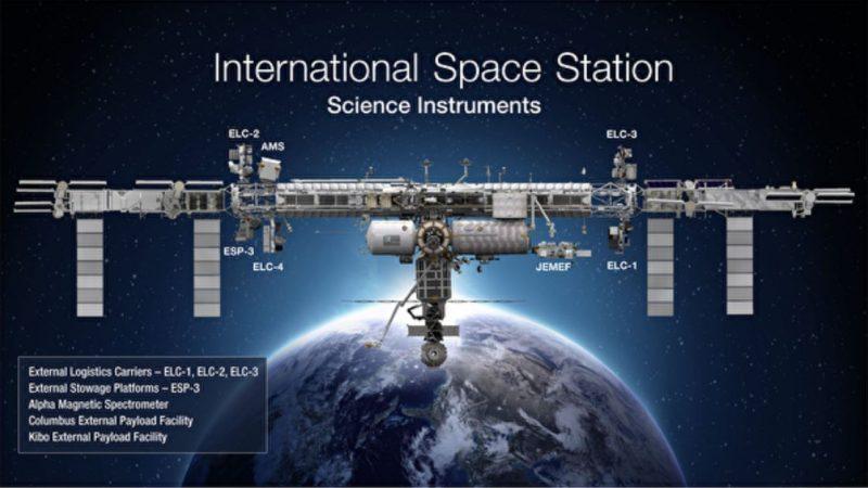 国际空间站互联网速升级至600Mbps