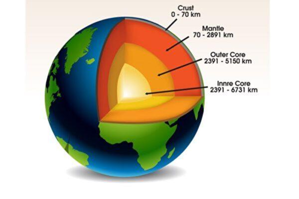 新研究发现地下远古大陆 或与地球同龄