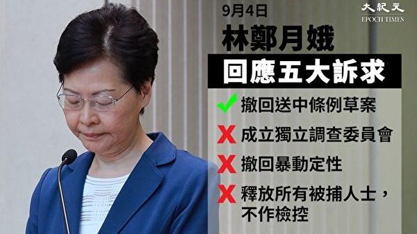袁斌:反送中证明中共既是真老虎也是纸老虎