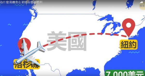 为什么飞机会在着陆前倾倒燃料(视频)