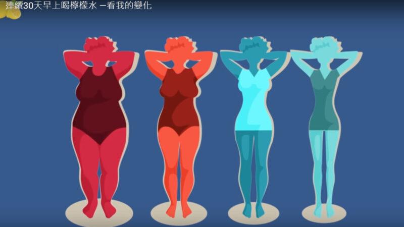 早上喝一杯檸檬水 很快甩掉多餘體重(視頻)