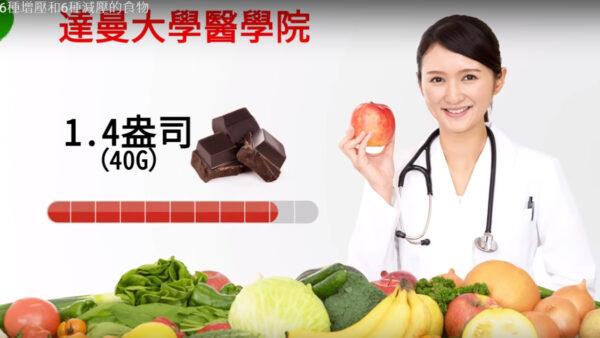 吃垃圾食品更容易抑郁 6种增压和减压食物(视频)