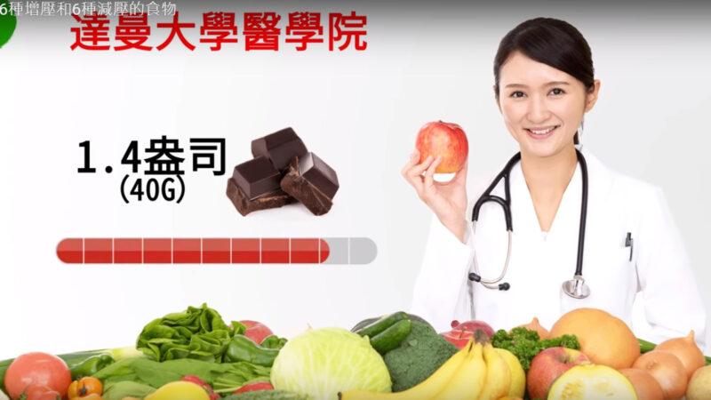 吃垃圾食品更容易抑鬱 6種增壓和減壓食物(視頻)
