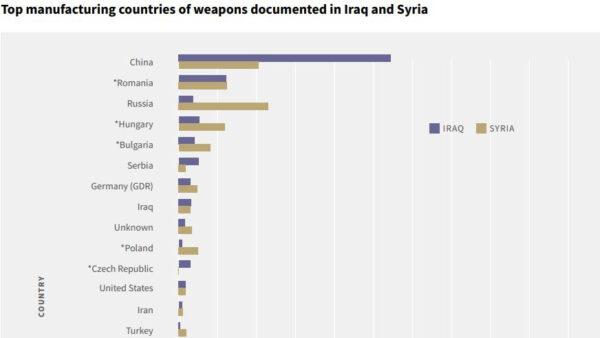 巴格达迪自爆牵出黑幕 ISIS最大武器供应来自中国