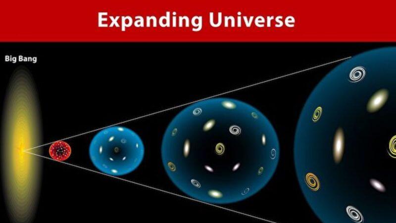 新研究:宇宙可能是个循环体
