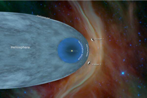旅行者2号进入星际空间一年 传回地球什么