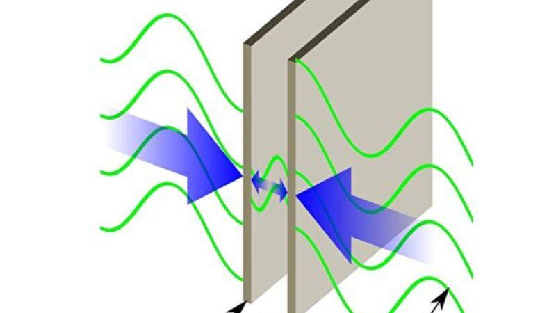 熱能量子跳躍:研究展示真空導熱