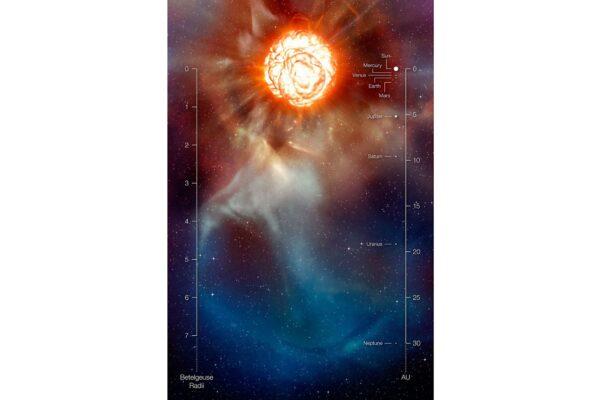 獵戶座亮星即將爆發為超新星?
